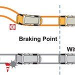 Tìm hiểu hệ thống ABS hoạt động trên xe ô tô